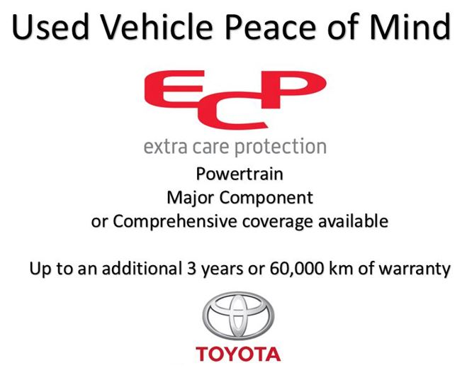 Used Vehicle Peace of Mind Protection