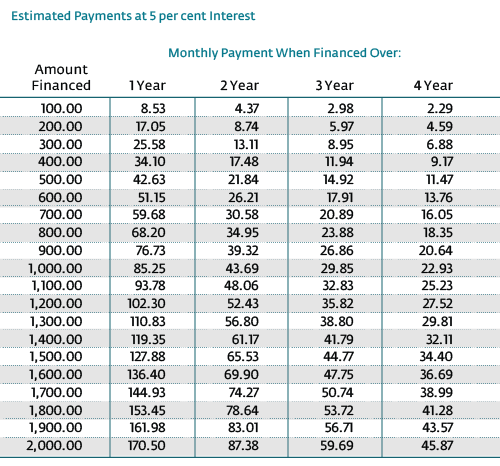 mpi winter tire payment chart