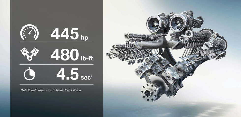 BMW 7 Series engine specs