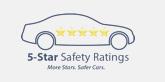 Passat 5 star safety rating