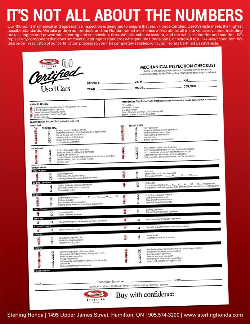 Honda Certified Vehicles