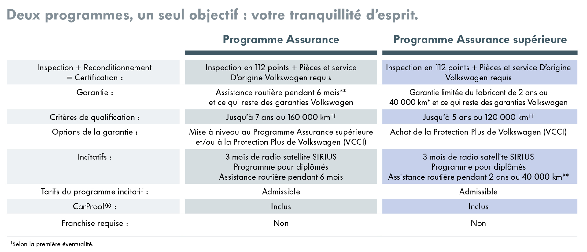 cpo_program_sheet_web_fr